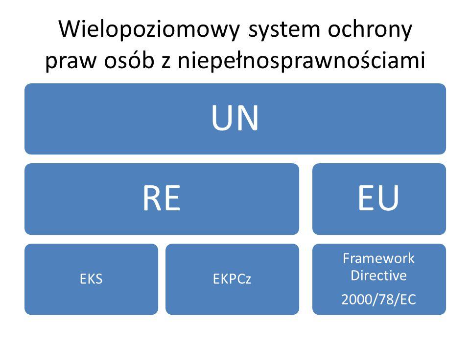 Wielopoziomowy system ochrony praw osób z niepełnosprawnościami UNRE EKSEKPCz EU Framework Directive 2000/78/EC