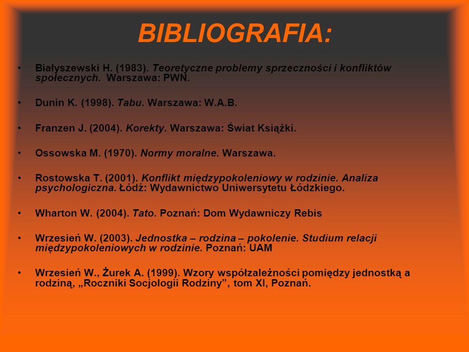 BIBLIOGRAFIA: Białyszewski H. (1983). Teoretyczne problemy sprzeczności i konfliktów społecznych. Warszawa: PWN. Dunin K. (1998). Tabu. Warszawa: W.A.