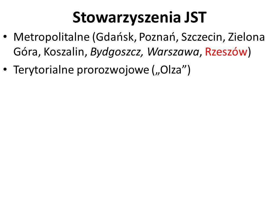 """Stowarzyszenia JST Metropolitalne (Gdańsk, Poznań, Szczecin, Zielona Góra, Koszalin, Bydgoszcz, Warszawa, Rzeszów) Terytorialne prorozwojowe (""""Olza )"""