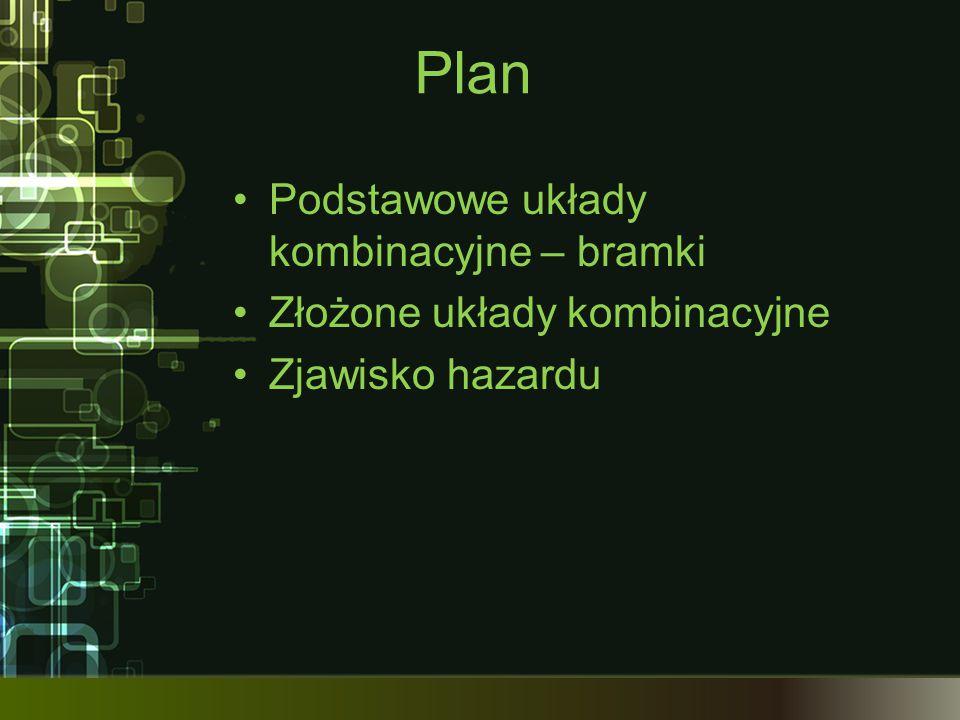 Plan Podstawowe układy kombinacyjne – bramki Złożone układy kombinacyjne Zjawisko hazardu