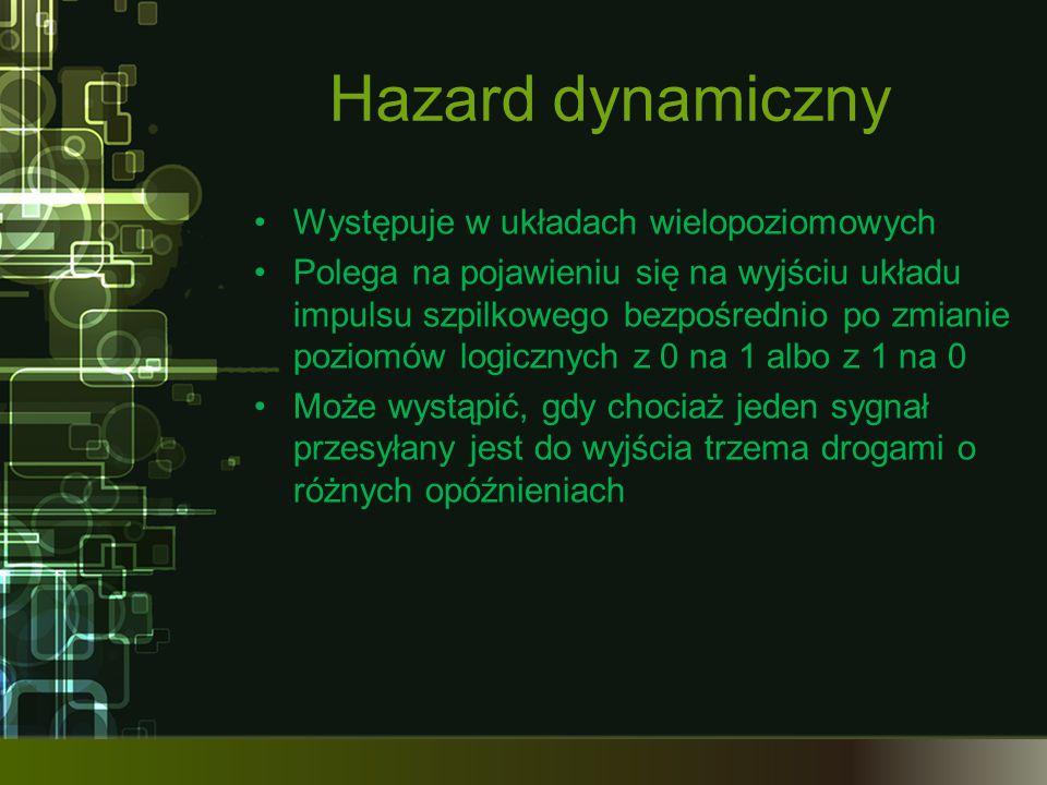 Hazard dynamiczny Występuje w układach wielopoziomowych Polega na pojawieniu się na wyjściu układu impulsu szpilkowego bezpośrednio po zmianie poziomów logicznych z 0 na 1 albo z 1 na 0 Może wystąpić, gdy chociaż jeden sygnał przesyłany jest do wyjścia trzema drogami o różnych opóźnieniach