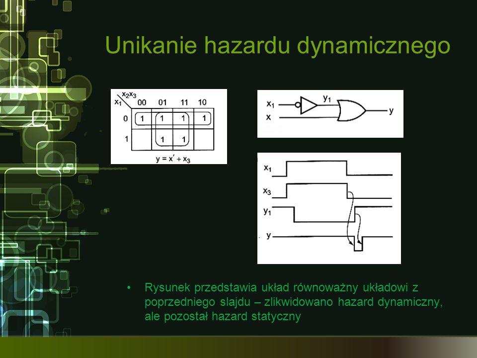 Unikanie hazardu dynamicznego Rysunek przedstawia układ równoważny układowi z poprzedniego slajdu – zlikwidowano hazard dynamiczny, ale pozostał hazard statyczny