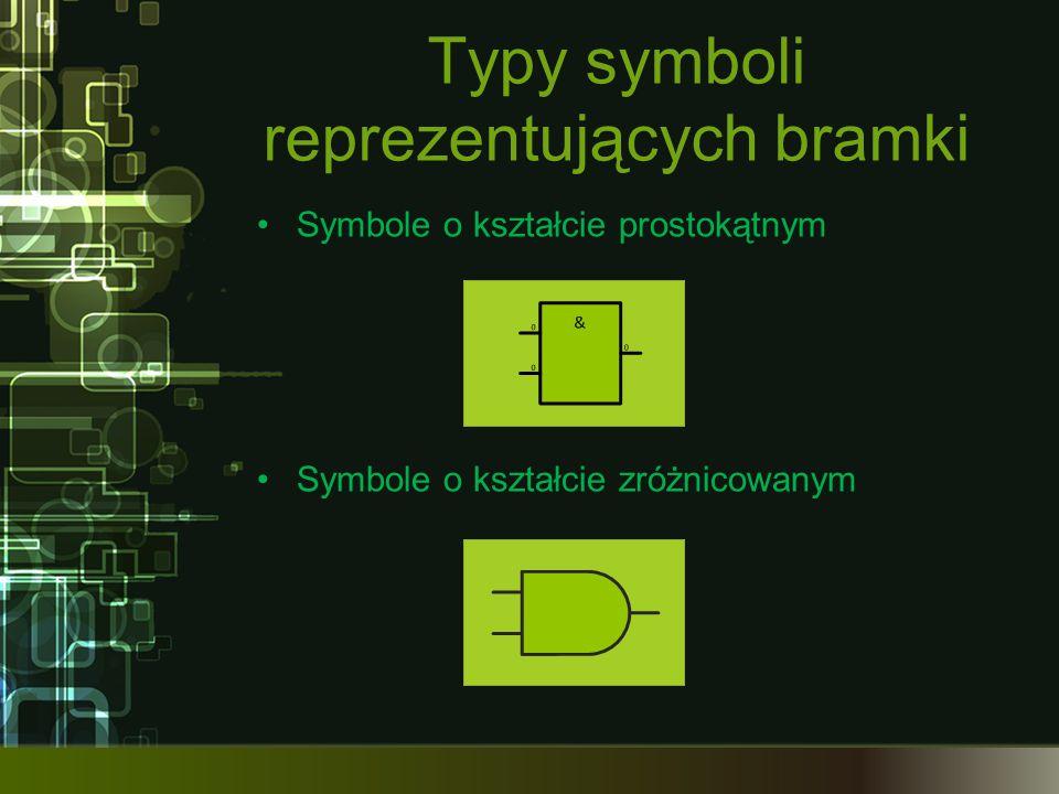 Typy symboli reprezentujących bramki Symbole o kształcie prostokątnym Symbole o kształcie zróżnicowanym