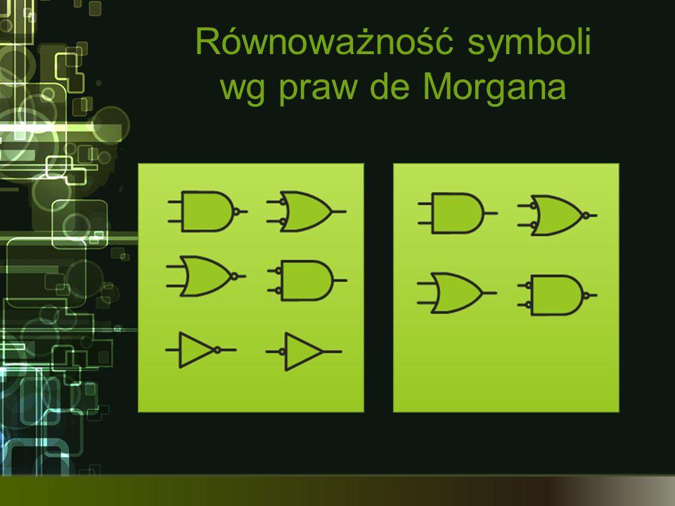 Równoważność symboli wg praw de Morgana