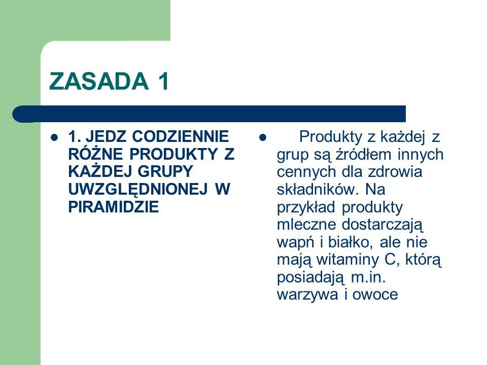 ZASADA 1 1. JEDZ CODZIENNIE RÓŻNE PRODUKTY Z KAŻDEJ GRUPY UWZGLĘDNIONEJ W PIRAMIDZIE Produkty z każdej z grup są źródłem innych cennych dla zdrowia sk