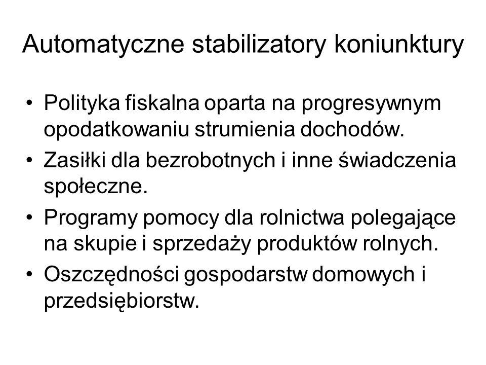 Automatyczne stabilizatory koniunktury Polityka fiskalna oparta na progresywnym opodatkowaniu strumienia dochodów.