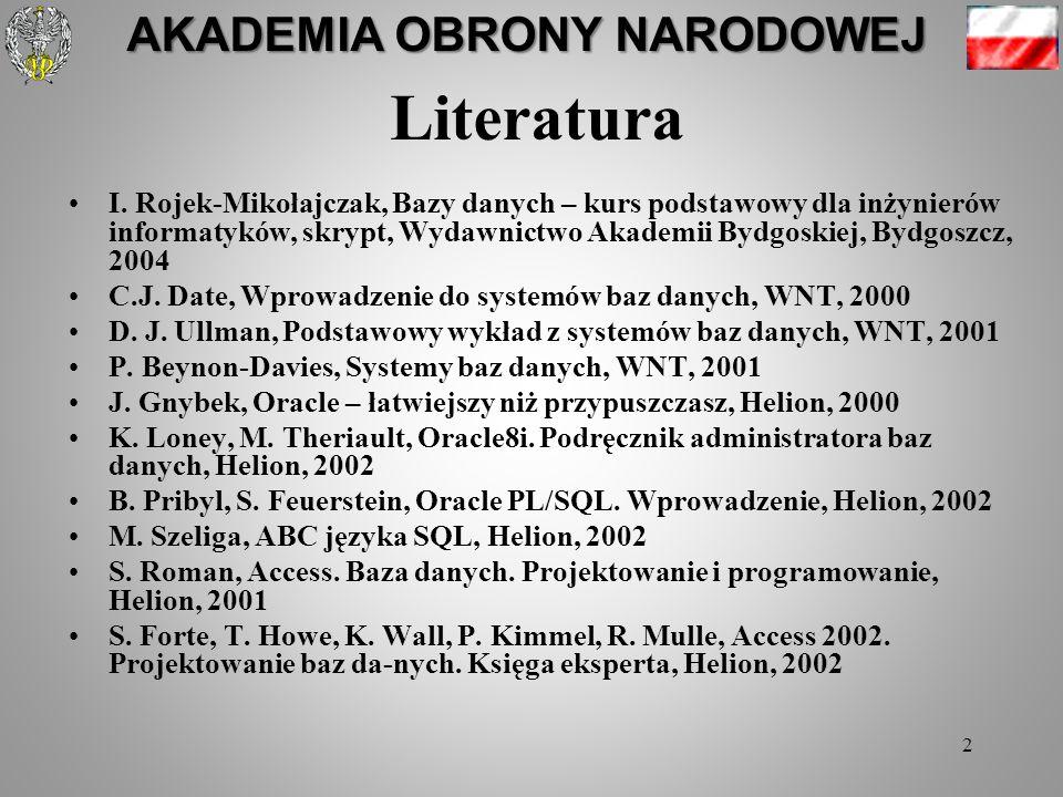 AKADEMIA OBRONY NARODOWEJ 2 Literatura I.