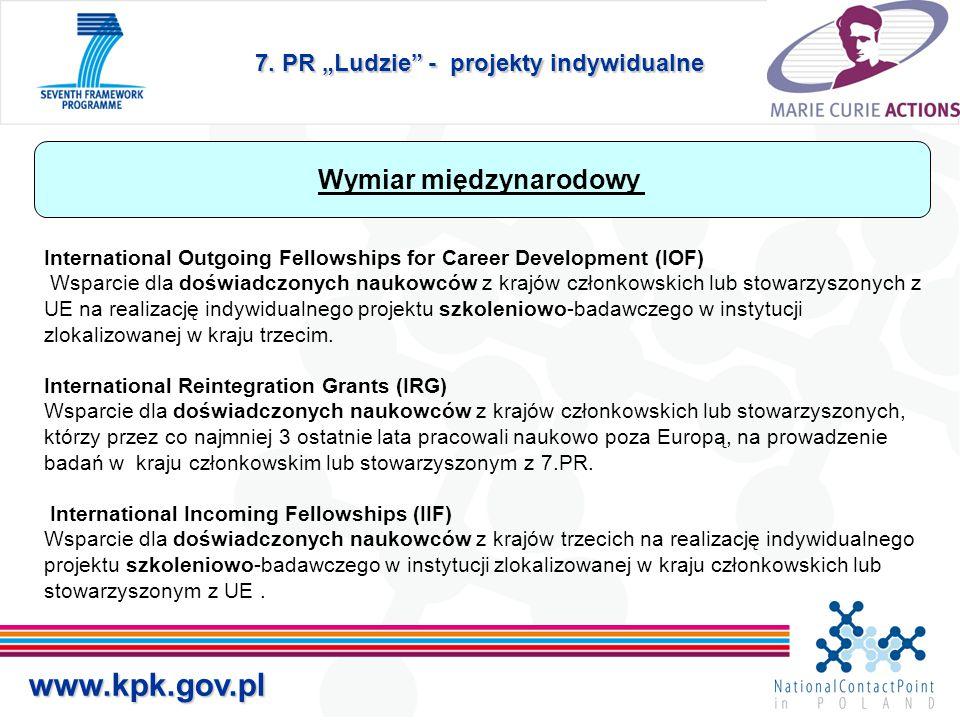 """7. PR """"Ludzie"""" - projekty indywidualne Lis www.kpk.gov.pl Wymiar międzynarodowy International Outgoing Fellowships for Career Development (IOF) Wsparc"""
