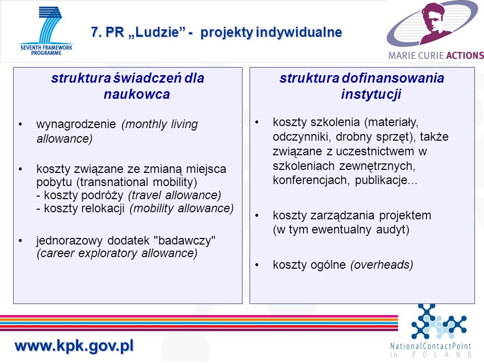 """7. PR """"Ludzie"""" - projekty indywidualne www.kpk.gov.pl struktura dofinansowania instytucji koszty szkolenia (materiały, odczynniki, drobny sprzęt), tak"""