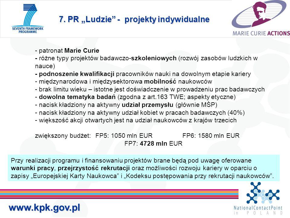 """7. PR """"Ludzie"""" - projekty indywidualne www.kpk.gov.pl - patronat Marie Curie - różne typy projektów badawczo-szkoleniowych (rozwój zasobów ludzkich w"""