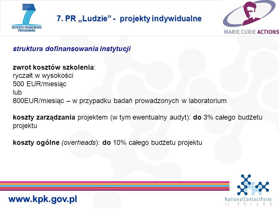"""7. PR """"Ludzie"""" - projekty indywidualne www.kpk.gov.pl struktura dofinansowania instytucji zwrot kosztów szkolenia: ryczałt w wysokości 500 EUR/miesiąc"""