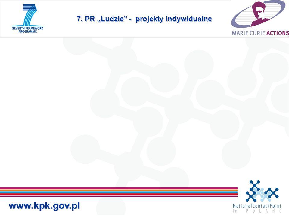"""7. PR """"Ludzie - projekty indywidualne www.kpk.gov.pl"""