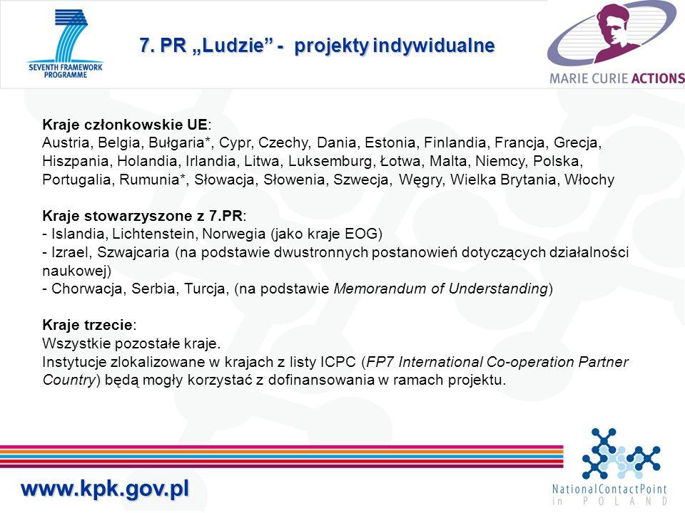 """7. PR """"Ludzie"""" - projekty indywidualne www.kpk.gov.pl Kraje członkowskie UE: Austria, Belgia, Bułgaria*, Cypr, Czechy, Dania, Estonia, Finlandia, Fran"""
