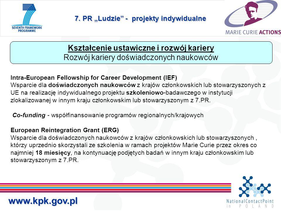 Lis www.kpk.gov.pl Kształcenie ustawiczne i rozwój kariery Rozwój kariery doświadczonych naukowców Intra-European Fellowship for Career Development (IEF) Wsparcie dla doświadczonych naukowców z krajów członkowskich lub stowarzyszonych z UE na realizację indywidualnego projektu szkoleniowo-badawczego w instytucji zlokalizowanej w innym kraju członkowskim lub stowarzyszonym z 7.PR.