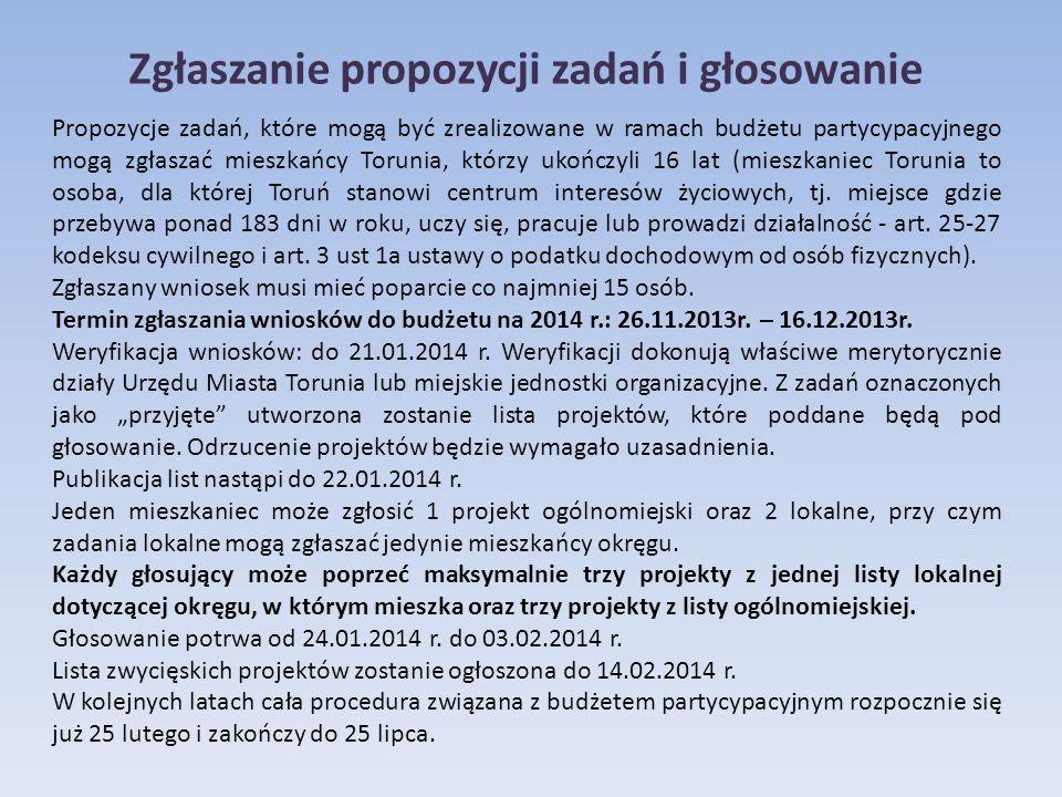Zgłaszanie propozycji zadań i głosowanie Propozycje zadań, które mogą być zrealizowane w ramach budżetu partycypacyjnego mogą zgłaszać mieszkańcy Torunia, którzy ukończyli 16 lat (mieszkaniec Torunia to osoba, dla której Toruń stanowi centrum interesów życiowych, tj.