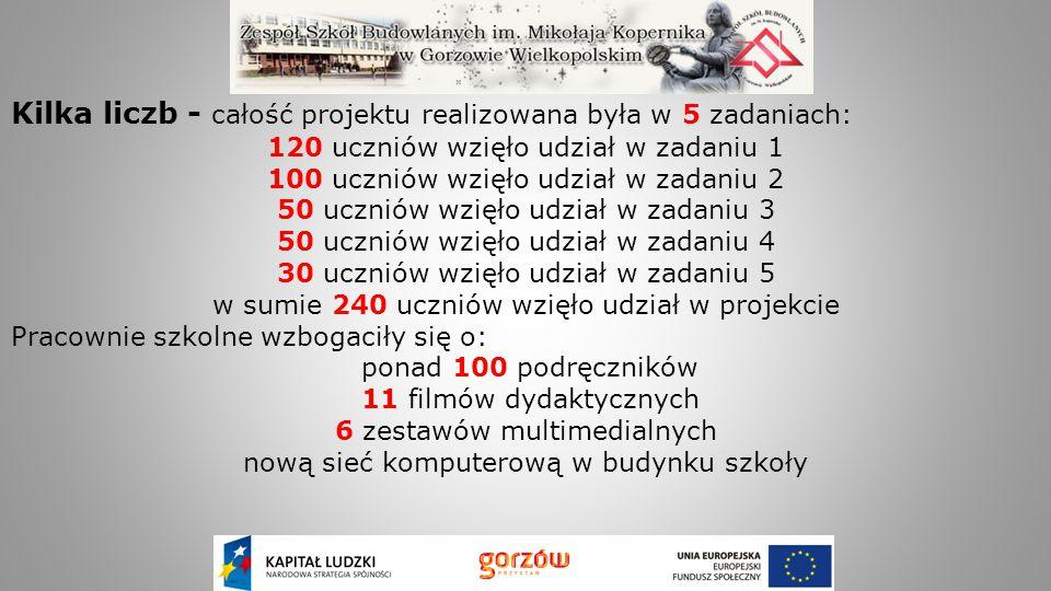 Kilka liczb - całość projektu realizowana była w 5 zadaniach: 120 uczniów wzięło udział w zadaniu 1 100 uczniów wzięło udział w zadaniu 2 50 uczniów w