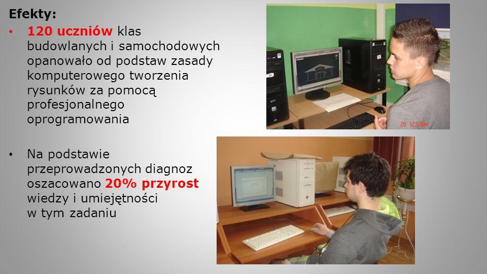 Efekty: 120 uczniów klas budowlanych i samochodowych opanowało od podstaw zasady komputerowego tworzenia rysunków za pomocą profesjonalnego oprogramow
