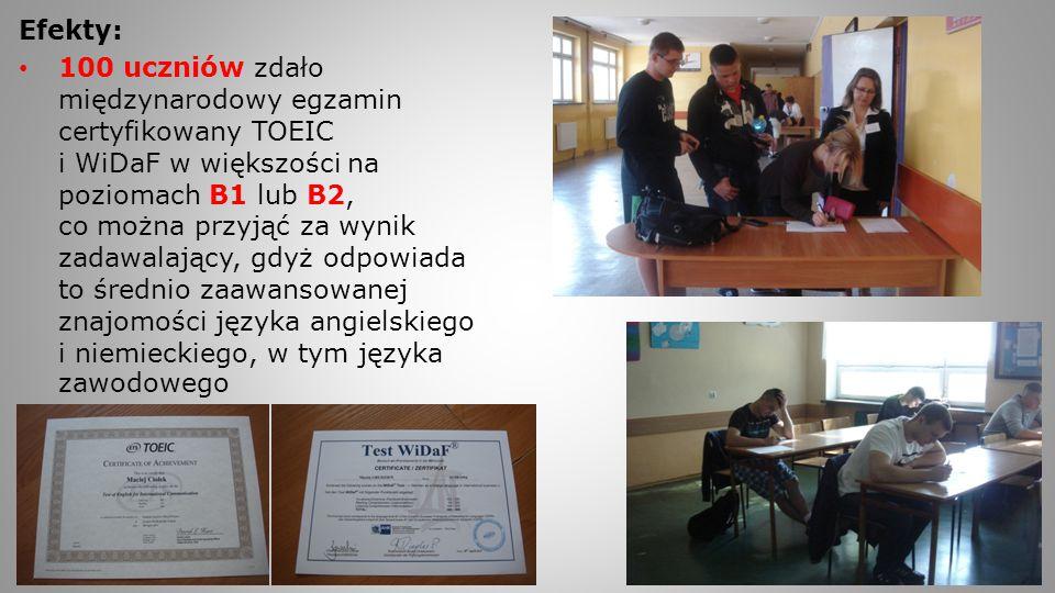 Efekty: 100 uczniów zdało międzynarodowy egzamin certyfikowany TOEIC i WiDaF w większości na poziomach B1 lub B2, co można przyjąć za wynik zadawalają