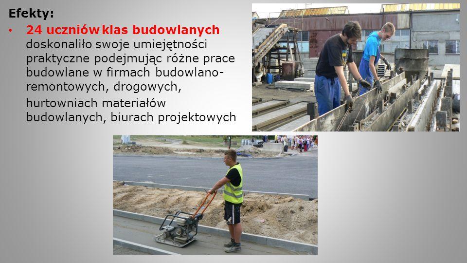 Efekty: 24 uczniówklas budowlanych doskonaliło swoje umiejętności praktyczne podejmując różne prace budowlane w firmach budowlano- remontowych, drogow