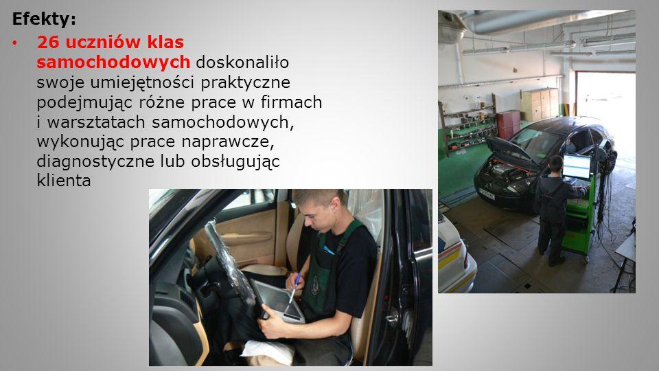 Efekty: 26 uczniów klas samochodowych doskonaliło swoje umiejętności praktyczne podejmując różne prace w firmach i warsztatach samochodowych, wykonują