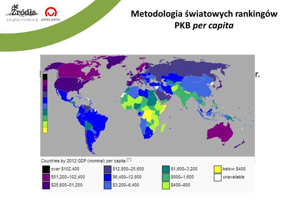 eduglob.zrodla.org Metodologia światowych rankingów Kraje pod względem poziomu PKB per capita w 2012r. Metodologia światowych rankingów PKB per capita