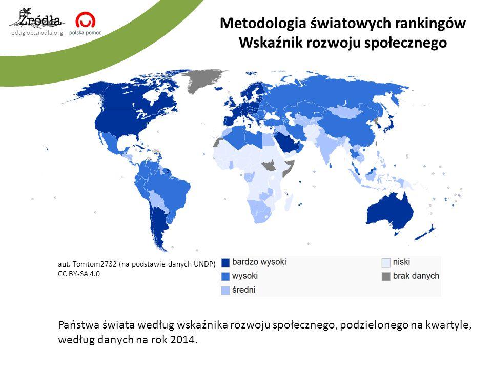 eduglob.zrodla.org aut. Tomtom2732 (na podstawie danych UNDP) CC BY-SA 4.0 Państwa świata według wskaźnika rozwoju społecznego, podzielonego na kwarty