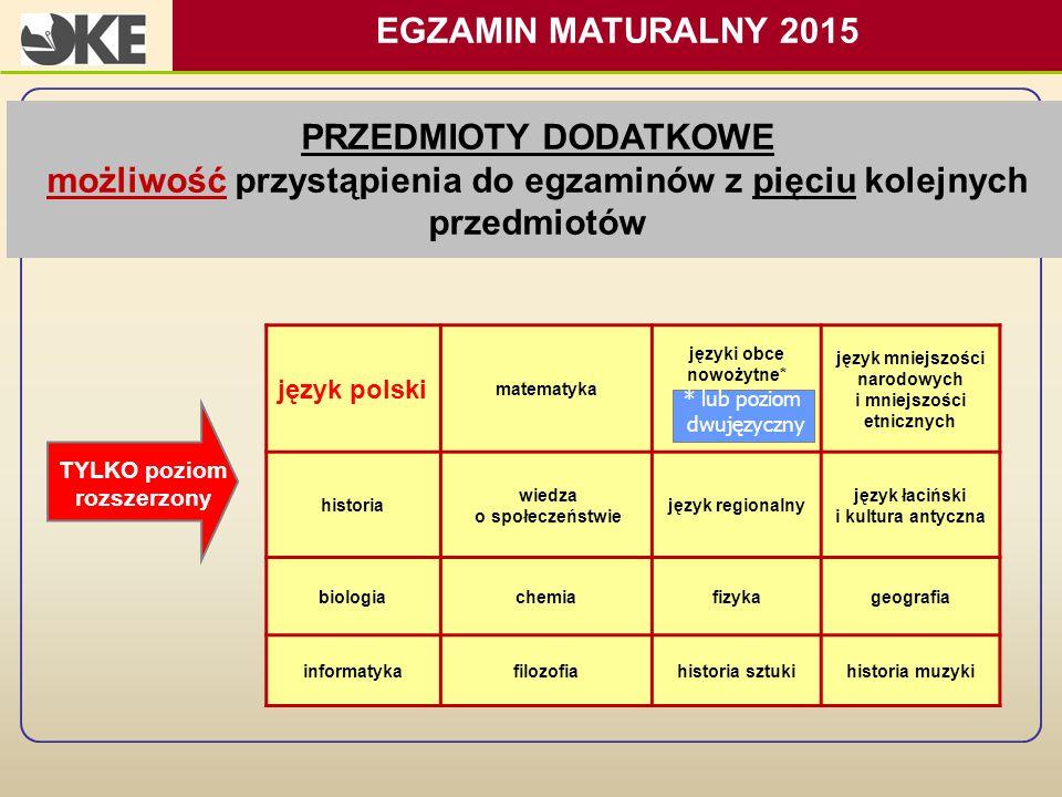 PRZEDMIOTY DODATKOWE możliwość przystąpienia do egzaminów z pięciu kolejnych przedmiotów TYLKO poziom rozszerzony język polski matematyka języki obce