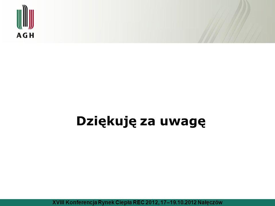 Dziękuję za uwagę XVIII Konferencja Rynek Ciepła REC 2012, 17–19.10.2012 Nałęczów