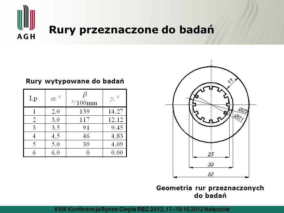 Rury przeznaczone do badań Rury wytypowane do badań Geometria rur przeznaczonych do badań XVIII Konferencja Rynek Ciepła REC 2012, 17–19.10.2012 Nałęczów