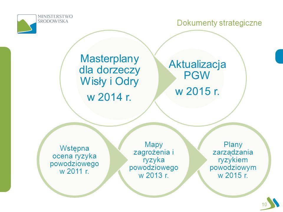Dokumenty strategiczne 10 Aktualizacja PGW w 2015 r. Masterplany dla dorzeczy Wisły i Odry w 2014 r. Plany zarządzania ryzykiem powodziowym w 2015 r.