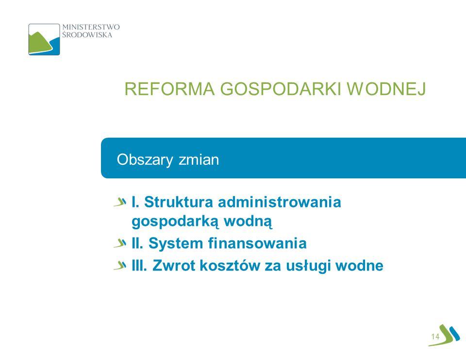 14 I. Struktura administrowania gospodarką wodną II. System finansowania III. Zwrot kosztów za usługi wodne Obszary zmian REFORMA GOSPODARKI WODNEJ