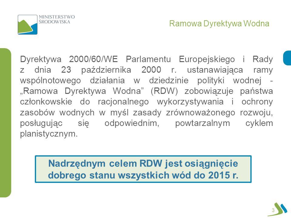Ramowa Dyrektywa Wodna Dyrektywa 2000/60/WE Parlamentu Europejskiego i Rady z dnia 23 października 2000 r. ustanawiająca ramy wspólnotowego działania