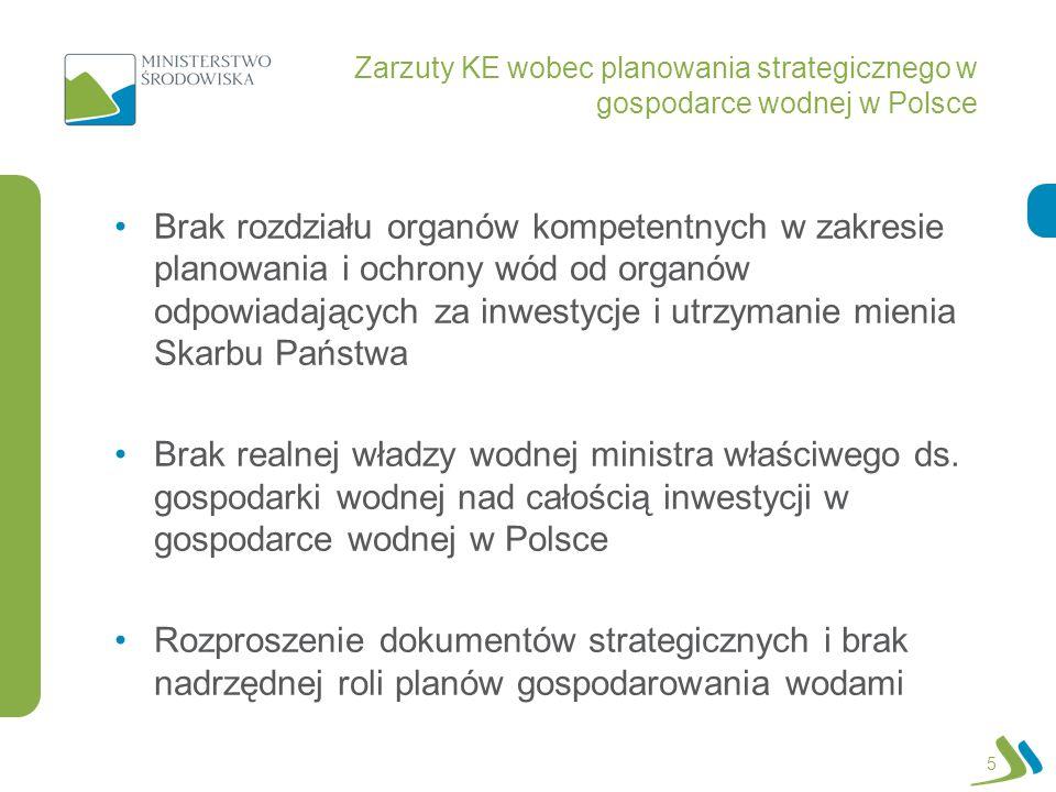 Zarzuty KE wobec planowania strategicznego w gospodarce wodnej w Polsce Brak rozdziału organów kompetentnych w zakresie planowania i ochrony wód od or