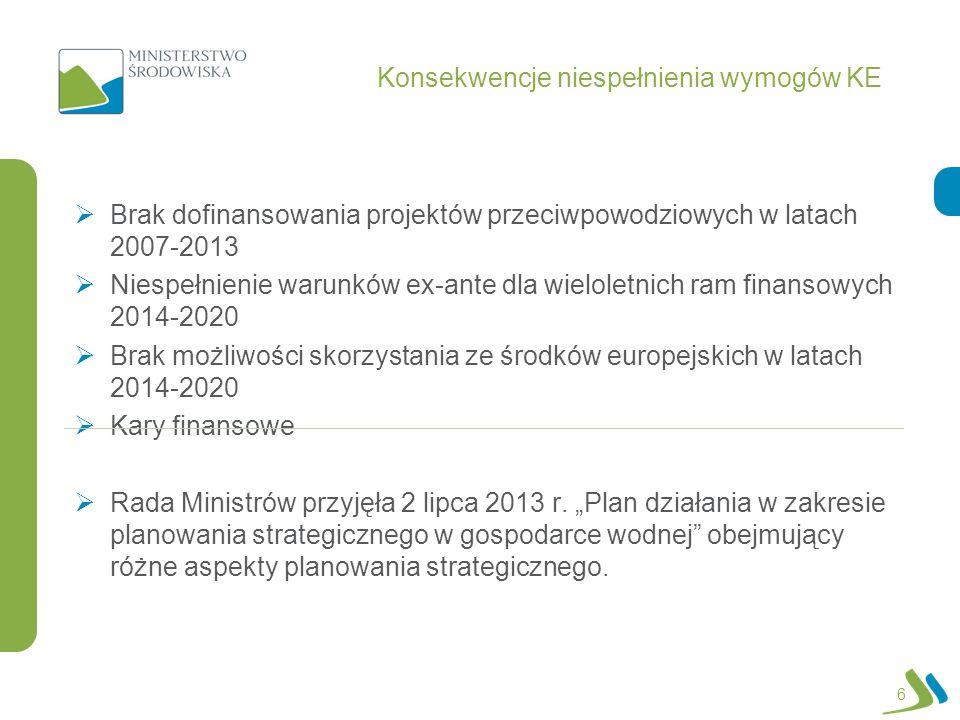 Konsekwencje niespełnienia wymogów KE  Brak dofinansowania projektów przeciwpowodziowych w latach 2007-2013  Niespełnienie warunków ex-ante dla wiel