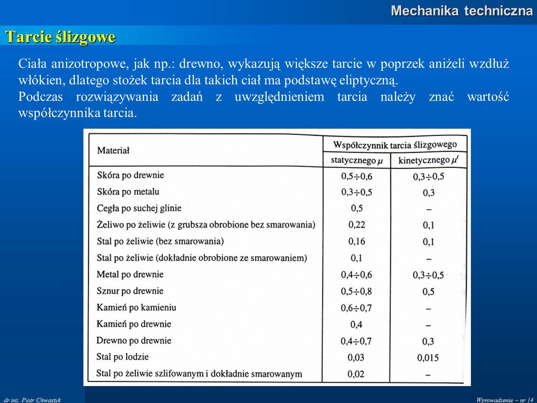 Wprowadzenie – nr 14 Mechanika techniczna dr inż. Piotr Chwastyk Tarcie ślizgowe Ciała anizotropowe, jak np.: drewno, wykazują większe tarcie w poprze
