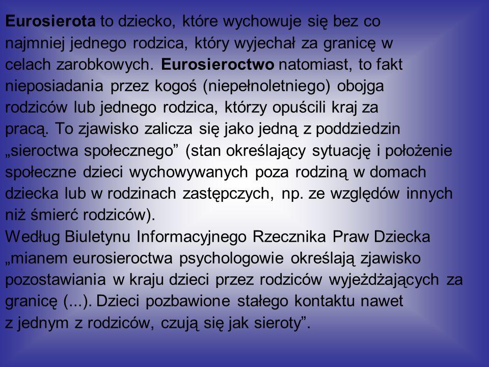 Przygotowała: Agata Szymczak, pedagog