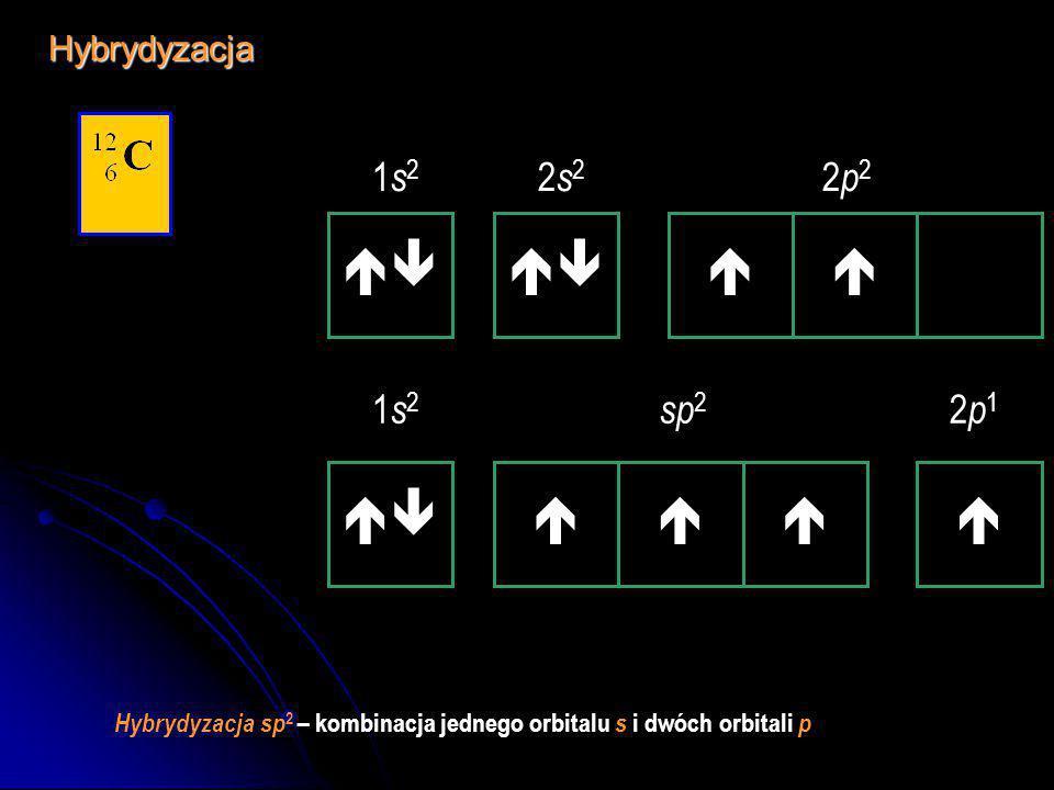 CHEMIA ORGANICZNA Wykład 2