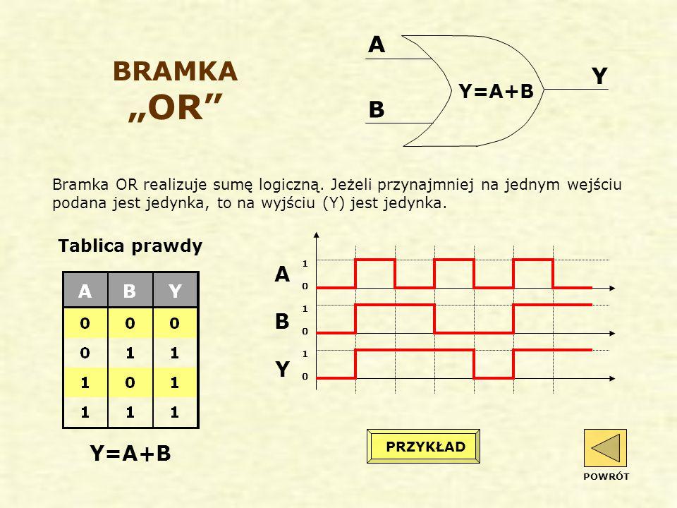 """BRAMKA """"OR Bramka OR realizuje sumę logiczną."""