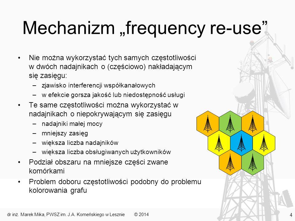 """Mechanizm """"frequency re-use"""" Nie można wykorzystać tych samych częstotliwości w dwóch nadajnikach o (częściowo) nakładającym się zasięgu: –zjawisko in"""