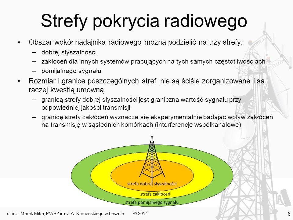 Strefy pokrycia radiowego Obszar wokół nadajnika radiowego można podzielić na trzy strefy: –dobrej słyszalności –zakłóceń dla innych systemów pracując