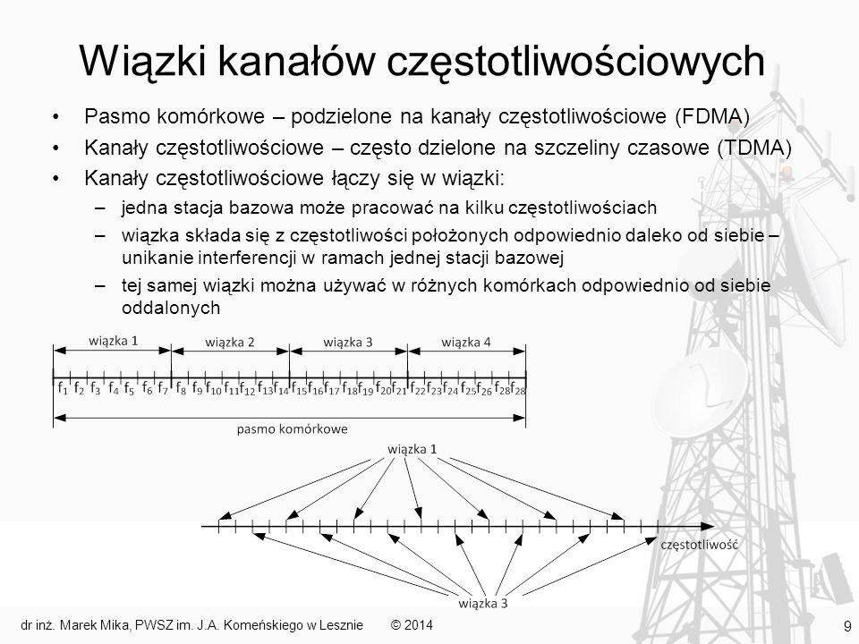 Wiązki kanałów częstotliwościowych Pasmo komórkowe – podzielone na kanały częstotliwościowe (FDMA) Kanały częstotliwościowe – często dzielone na szcze