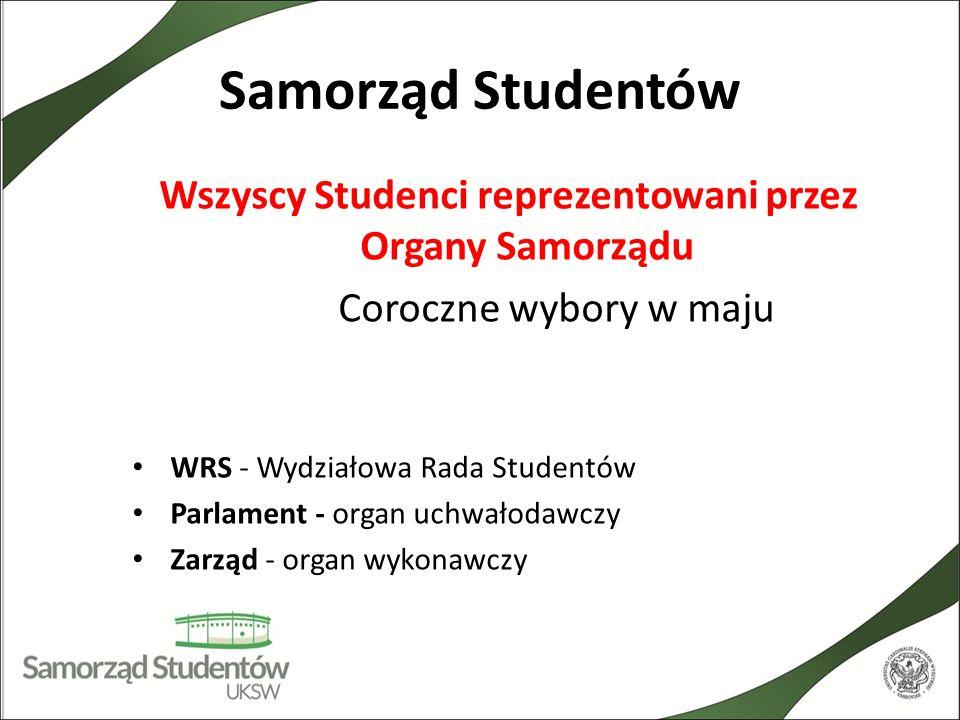 Samorząd Studentów Wszyscy Studenci reprezentowani przez Organy Samorządu Coroczne wybory w maju WRS - Wydziałowa Rada Studentów Parlament - organ uch