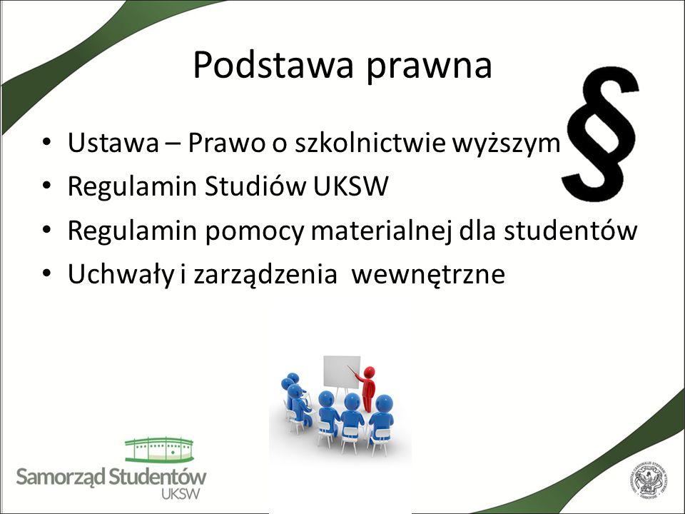 Podstawa prawna Ustawa – Prawo o szkolnictwie wyższym Regulamin Studiów UKSW Regulamin pomocy materialnej dla studentów Uchwały i zarządzenia wewnętrz