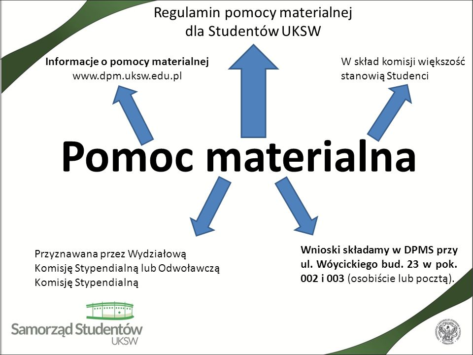 Pomoc materialna Regulamin pomocy materialnej dla Studentów UKSW Przyznawana przez Wydziałową Komisję Stypendialną lub Odwoławczą Komisję Stypendialną