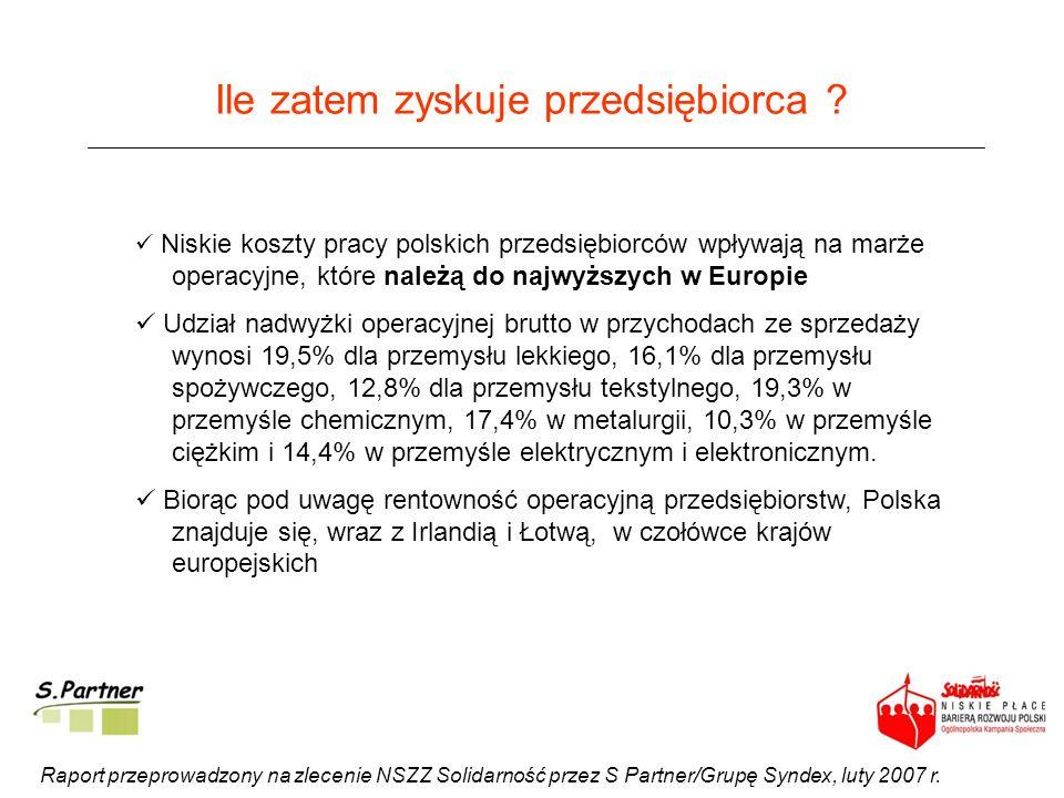 Ile zatem zyskuje przedsiębiorca ? Raport przeprowadzony na zlecenie NSZZ Solidarność przez S Partner/Grupę Syndex, luty 2007 r. Niskie koszty pracy p