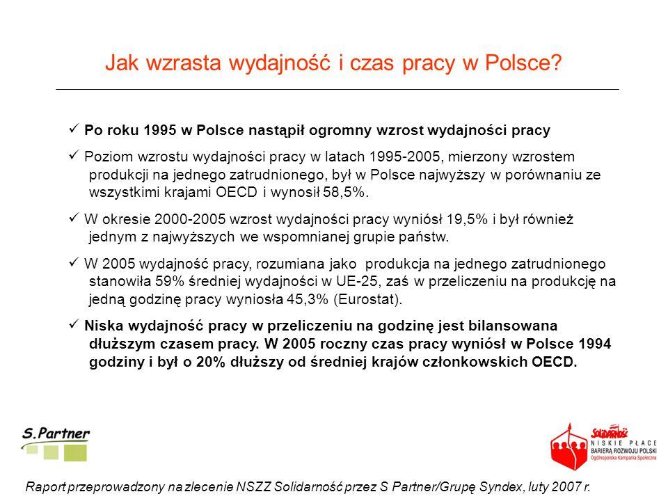 Jak wzrasta wydajność i czas pracy w Polsce? Raport przeprowadzony na zlecenie NSZZ Solidarność przez S Partner/Grupę Syndex, luty 2007 r. Po roku 199