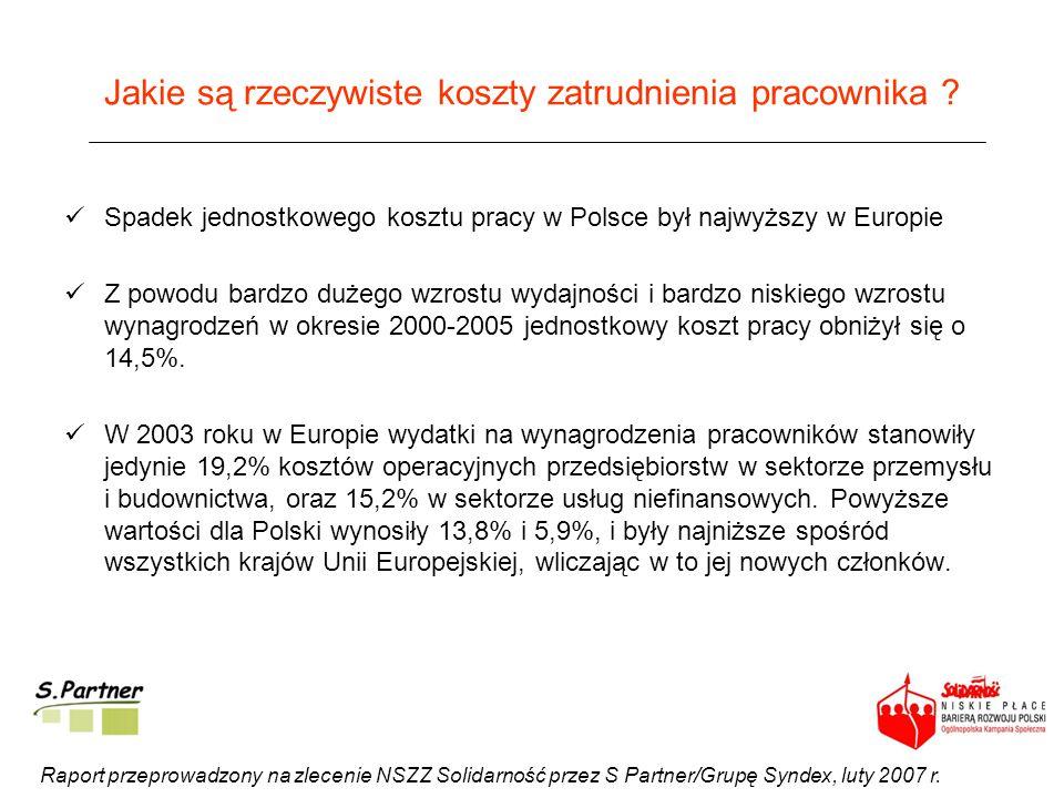 Jakie są rzeczywiste koszty zatrudnienia pracownika ? Spadek jednostkowego kosztu pracy w Polsce był najwyższy w Europie Z powodu bardzo dużego wzrost
