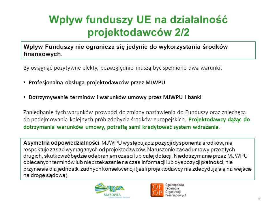Wpływ funduszy UE na działalność projektodawców 2/2 6 Wpływ Funduszy nie ogranicza się jedynie do wykorzystania środków finansowych. By osiągnąć pozyt