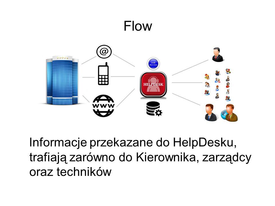 Podstawowe zadania Infolinii obsługa połączeń przychodzących: rejestracja zgłoszenia obsługa połączeń przychodzących dotyczących informacji o zgłoszeniu obsługa połączeń wychodzących: przekazanie informacji o usterce do technika obsługa połączeń wychodzących: poinformowanie kierownika obsługa połączeń wychodzących: zebranie informacji od technika o statusie usterki obsługa połączeń wychodzących: monitorowanie i gromadzenia danych dotyczących usterki.