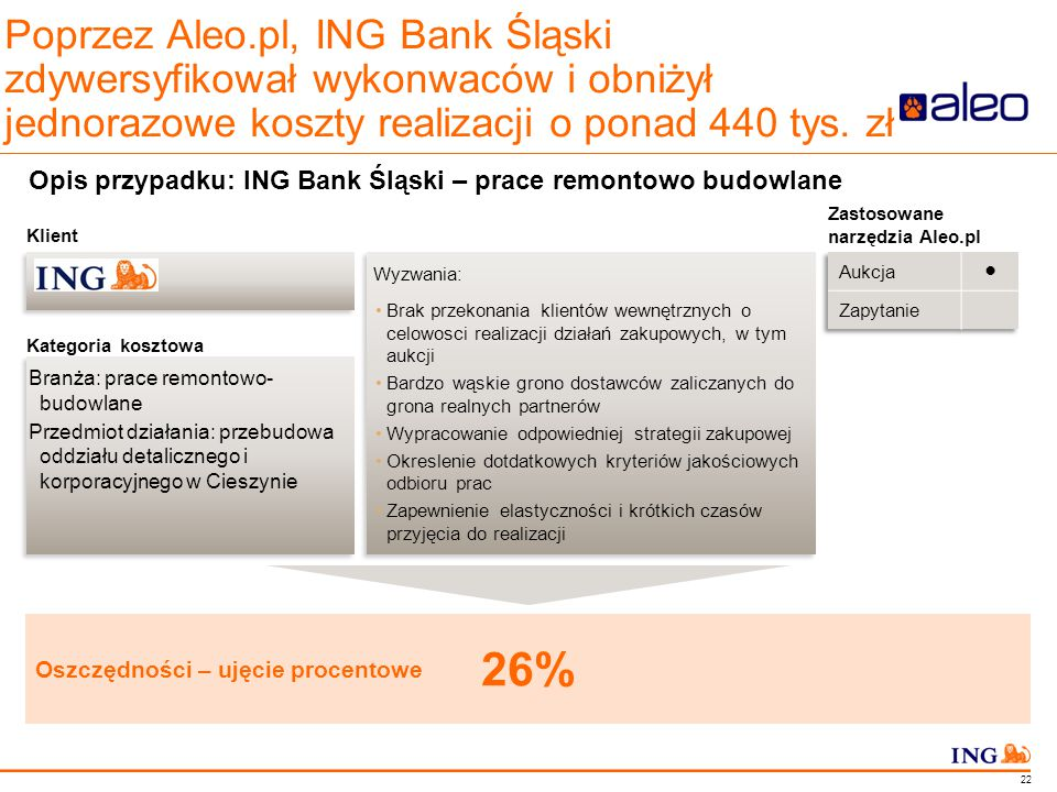 Do not put content in the Brand Signature area Poprzez Aleo.pl, ING Bank Śląski zdywersyfikował wykonwaców i obniżył jednorazowe koszty realizacji o ponad 440 tys.